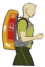 Как правильно уложить рюкзак в поход