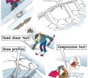 Сев-Запад, Семинар по лавинной безопасности и скитуру